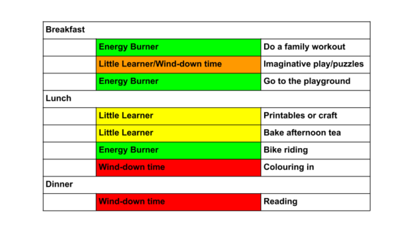 Example daily schedule with kids - play with a purpose